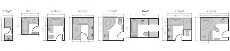 exemples aménagement salles de bains